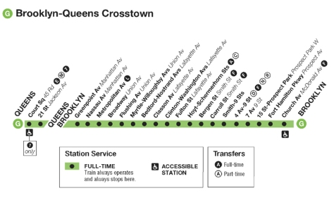 G train-crosstown-map